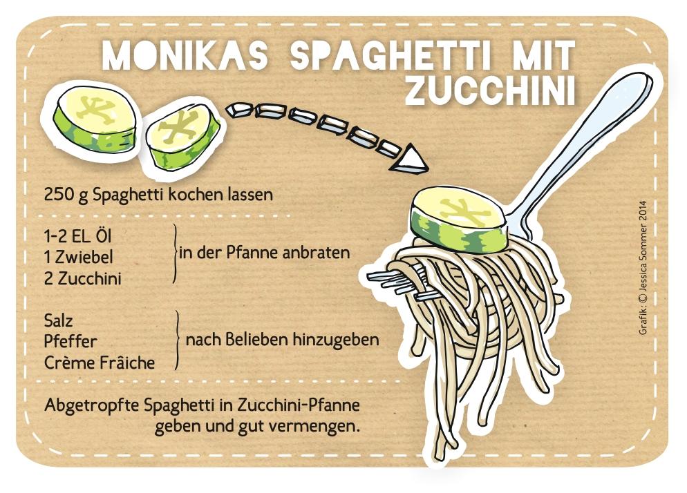 Monikas Spaghetti mit Zucchini